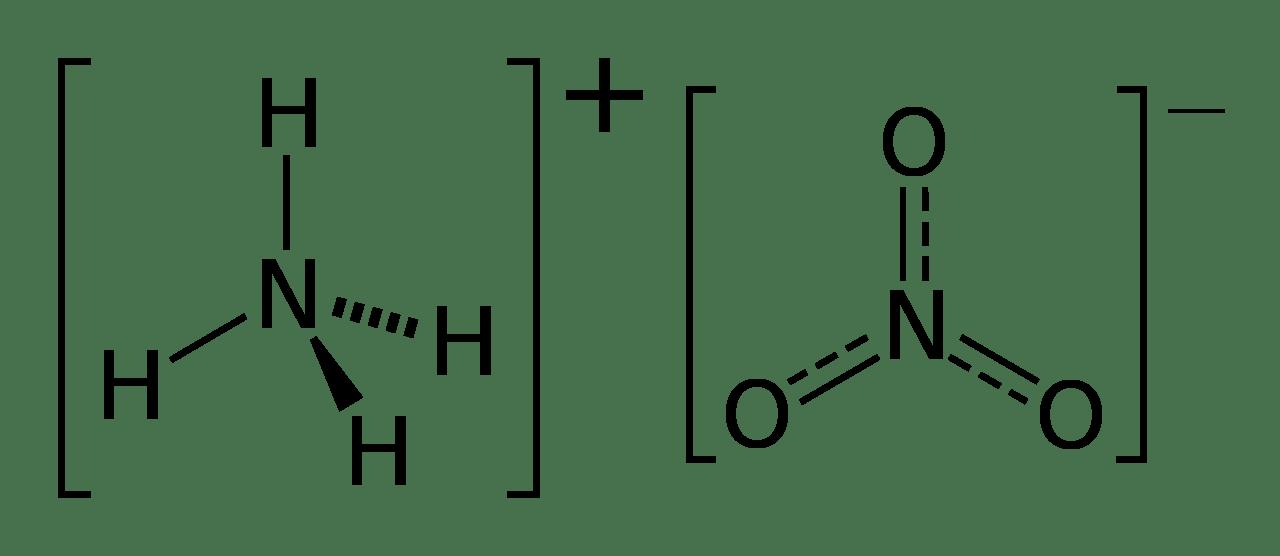 آمونیوم نیترات چیست؟