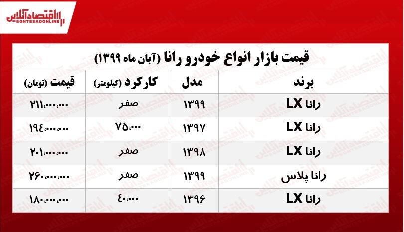 قیمت انواع رانا در بازار|خبر فوری