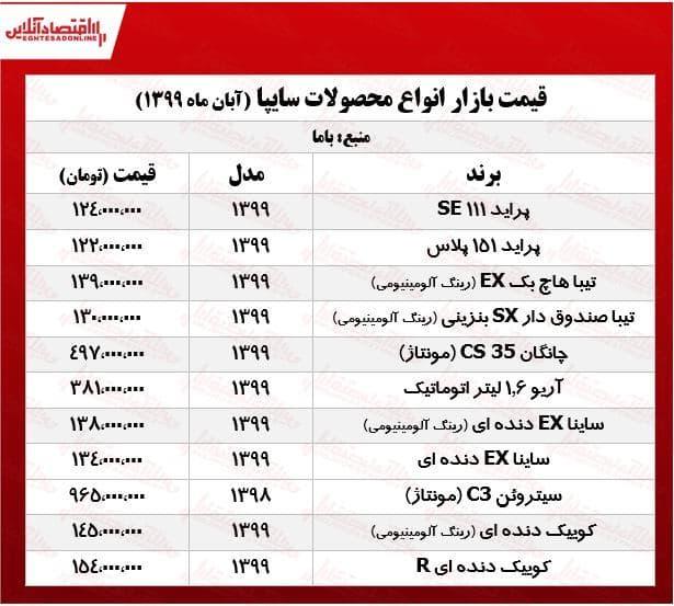 قیمت محصولات سایپا امروز ۹۹/۸/۲۵|خبر فوری