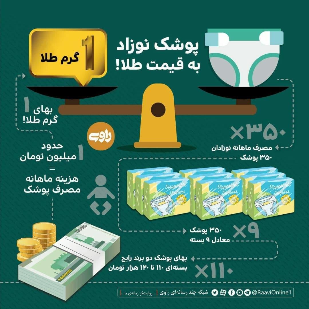 پوشک نوزاد به قیمت طلا!/ اینفوگرافی|خبر فوری