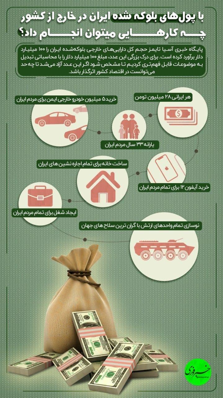 دلار بلوکه, با ۱۰۰ میلیارد دلار پول مردم ایران که در خارج از کشور بلوکه است چه اقداماتی میشود انجام داد؟, رسا نشر - خبر روز