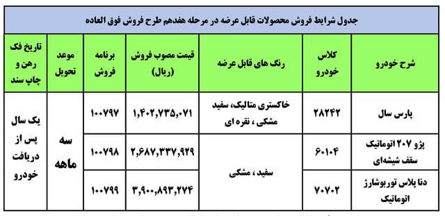 فروش ایرانخودرو, فروش فوق العاده ۳ محصول ایرانخودرو از امروز, رسا نشر - خبر روز